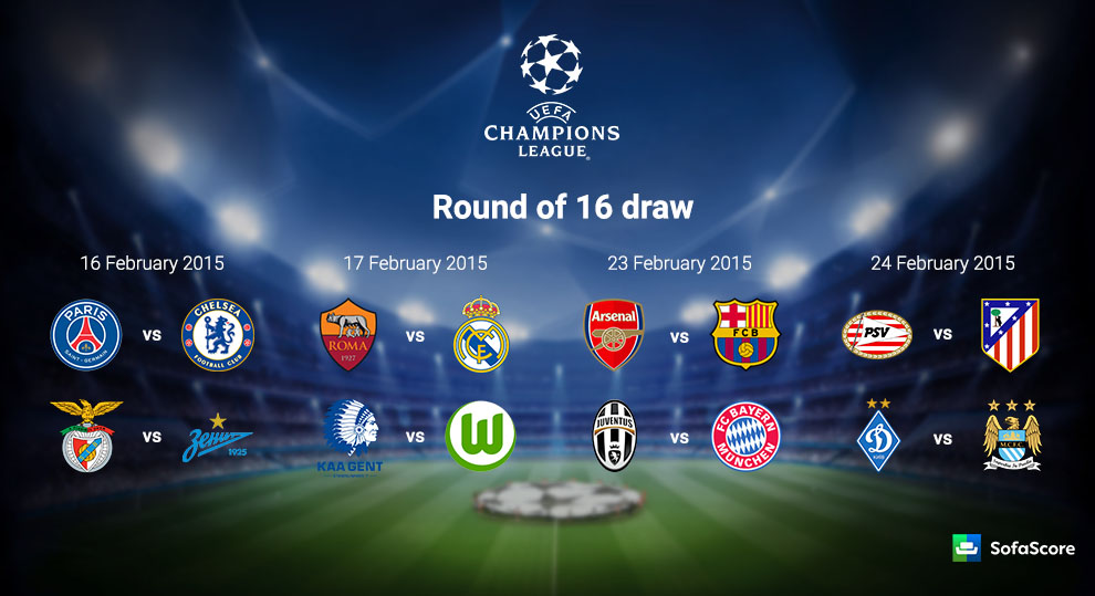 Round-of-16 Champions League