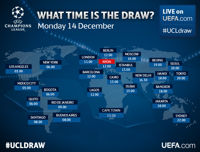 UCL R16 draw