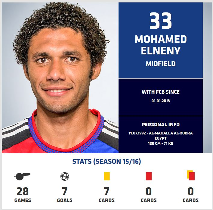 Mohamed Elneny is set to move to Arsenal. Image source http://www.fcb.ch