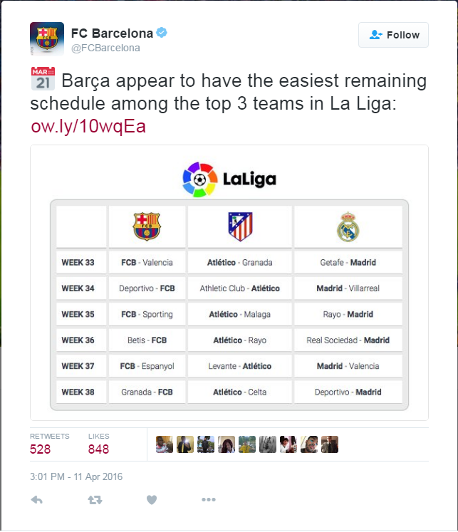 Barcelona Easy Schedule Tweet