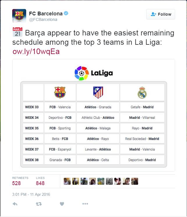 Barcelona Easy Schedule Tweet