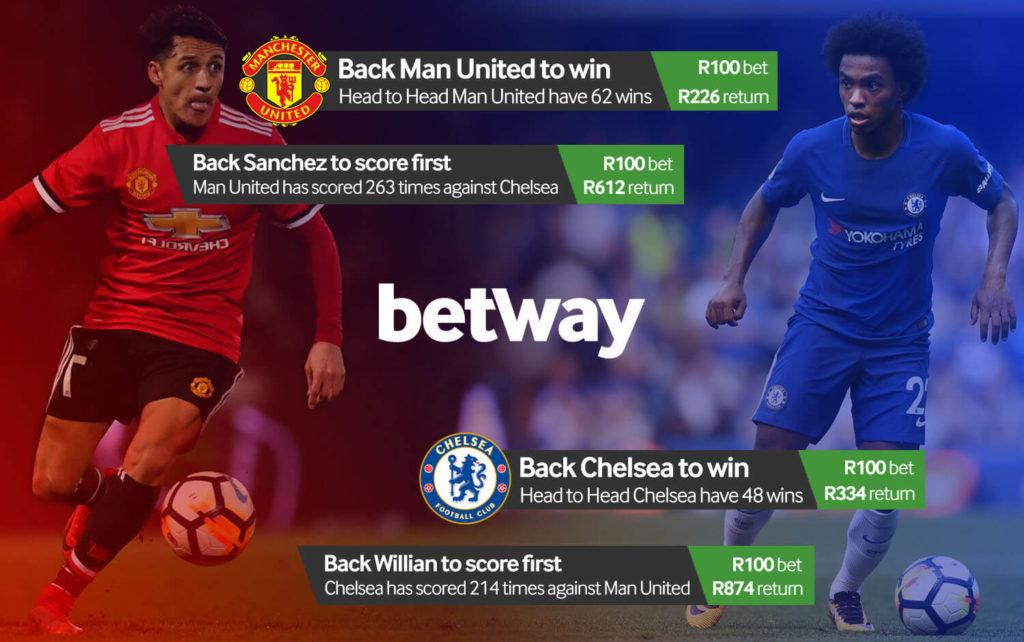 Man United VS Chelsea