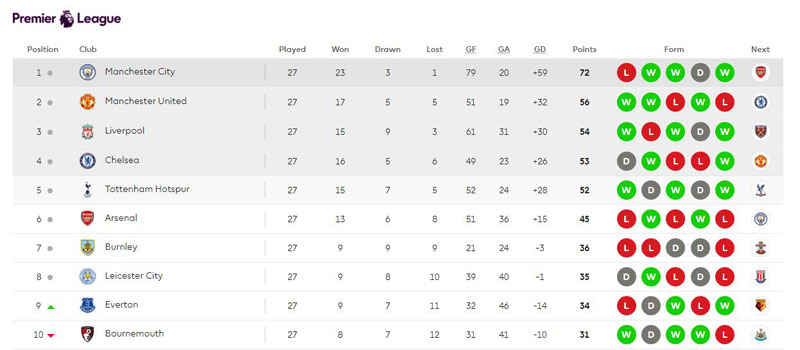 epl-table-1